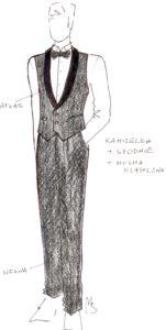 Ubranie 2